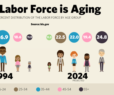 Aging-Labor-Force-FINAL-600x375.png